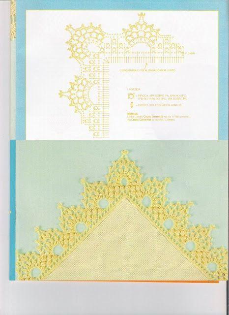 bordes para toallas crochet - Sonia Esaurido - Picasa Web Albums