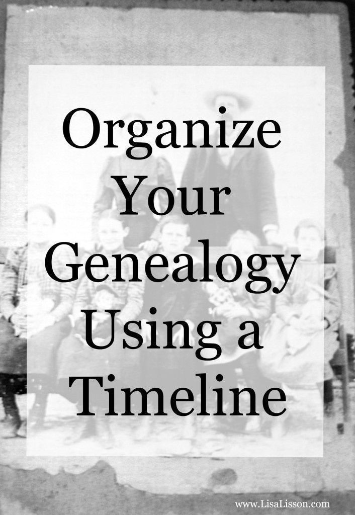 Genealogy organization includes more than just organizing your physical files.  It can and should include organizing the events of your ancestors' lives.
