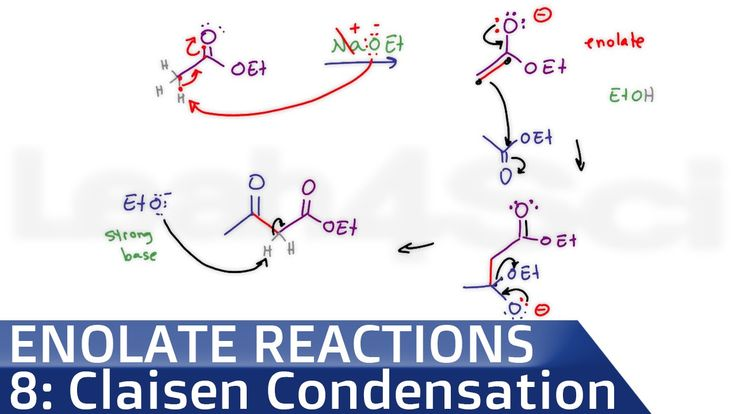 Claisen Condensation Reaction Mechanism by Leah4sci