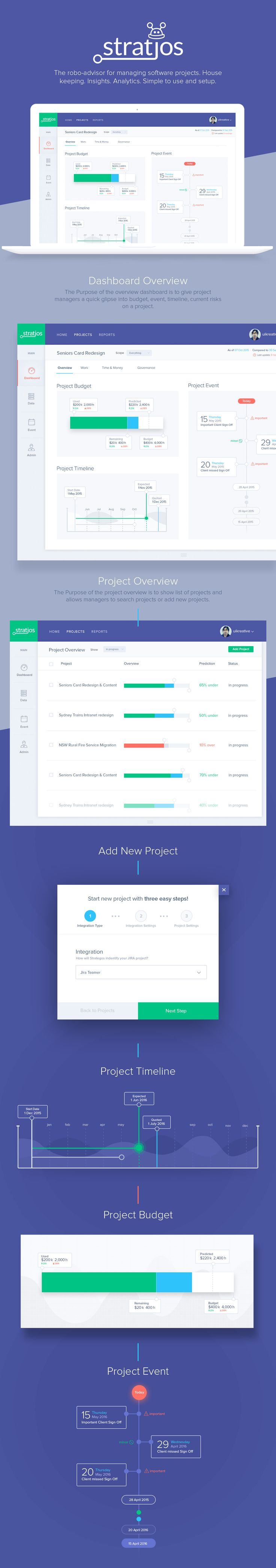 Stratjos: Dashboard design