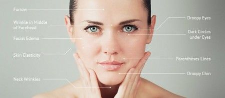 Campaign Cosmetic Acupuncture or Facial Rejuvenation Acupuncture (sometimes called an acupuncture face-lift)