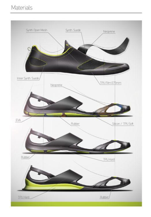 Sketches we like / Digital Sketch / Softgoods / Concept Fitness Footwear by Rolando Hernández Garcilazo