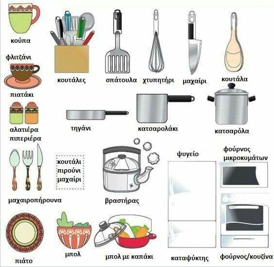 Learning Greek with flashcards. Kitchen
