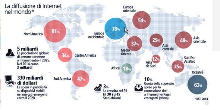 La diffusione di internet nel mondo
