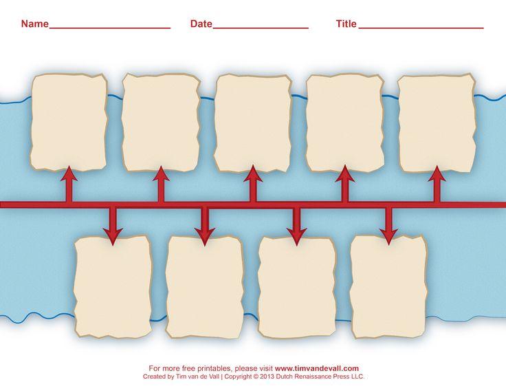 Blank Timeline for History | Printable history timeline worksheets for classrooms | Social Studies