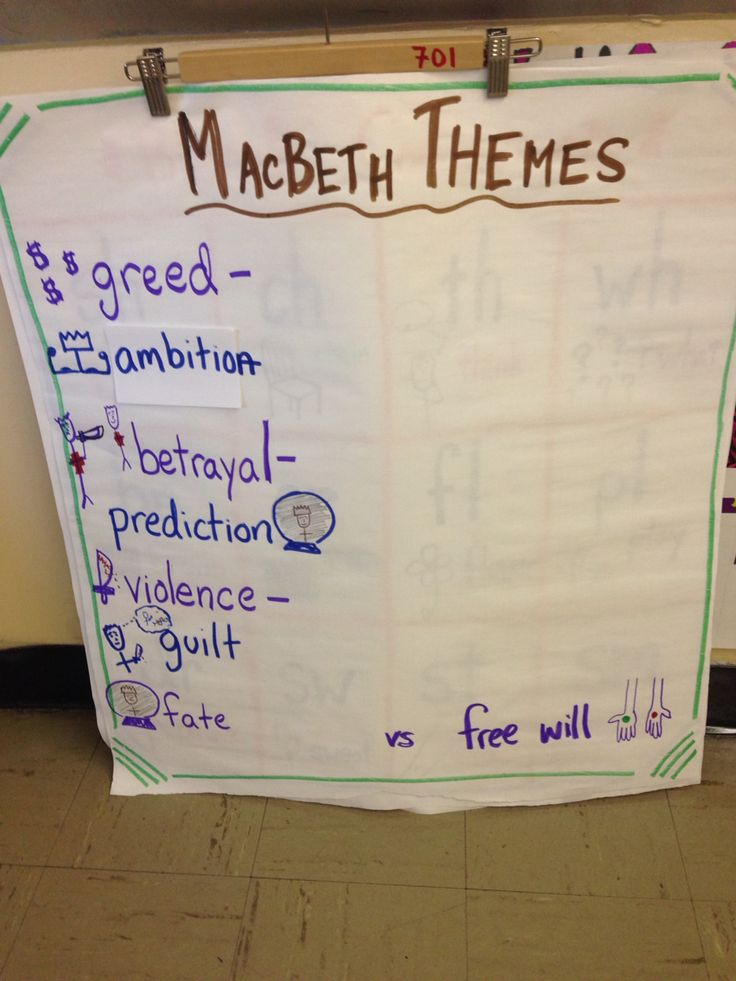 theme in macbeth s final speech Themes 4 scene breakdown & commentary 6 cultural background 12   prophecies seem to promise security to macbeth but end up being deceptive.