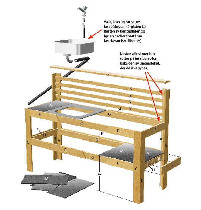 Hvis du bygger dette utekjøkkenet, løfter du friluftsmaten opp til et nytt plan, der hele tilberedningen foregår ute ved kulegrillen.