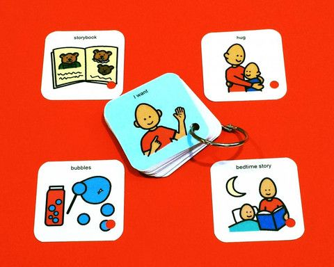 I Want - PECS Communication - Autism Visual Aid - ABA