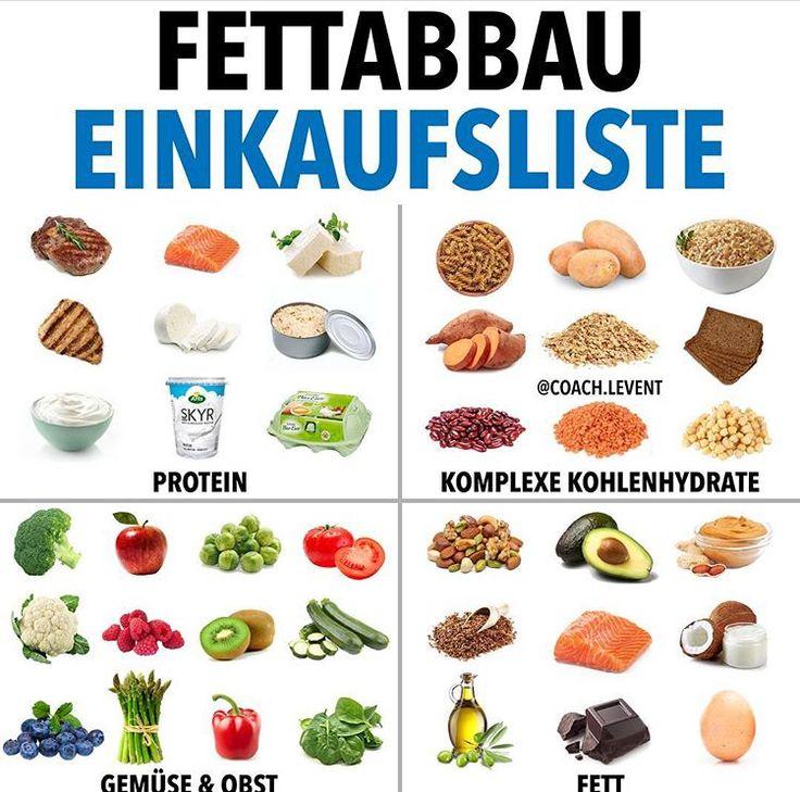 Diabetes und kohlenhydratarme ernährung