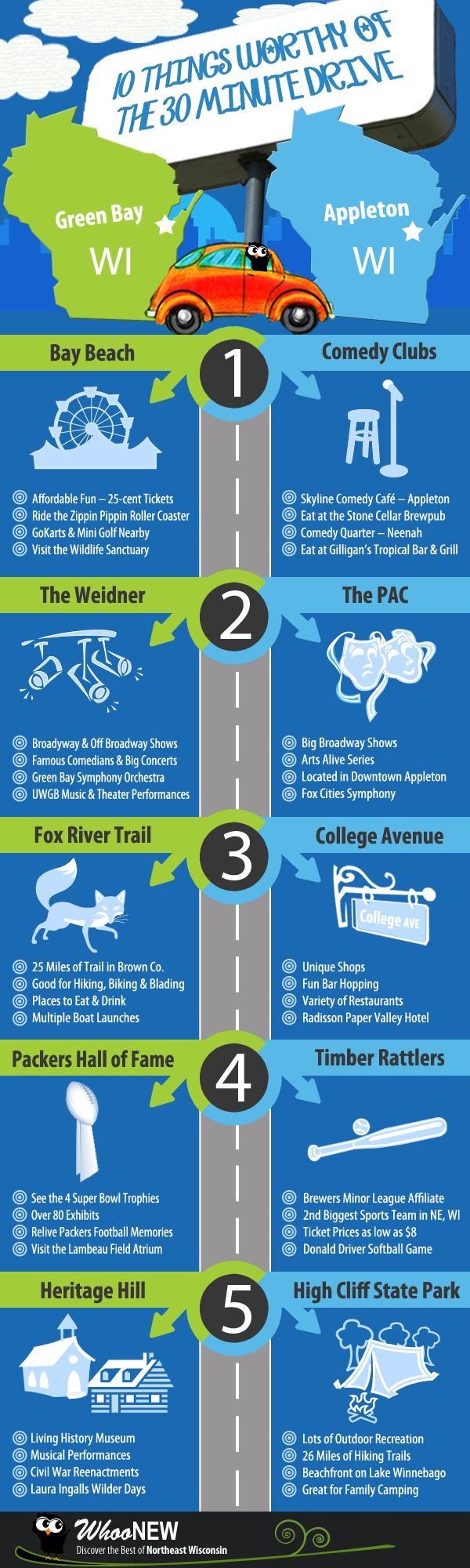 10 Things Worthy of the 30-minute-drive-to Appleton & Green Bay