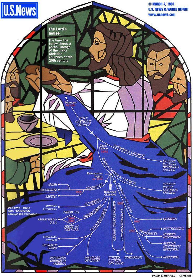 history of pentecost sunday