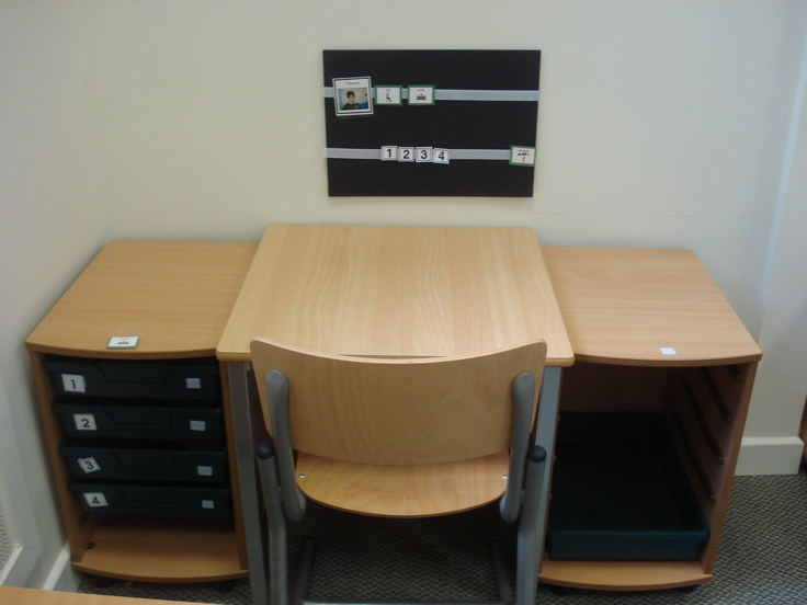 Classroom Workstation Ideas ~ Nice work area teacch treatment and education of