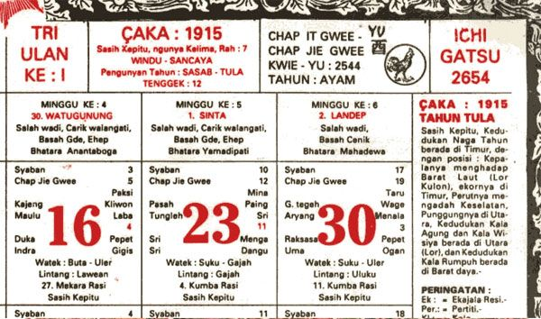 Balinese Saka calendar is a calendar that has been modified and given additional local Balinese elements. Balinese calendars used by Hindus on the island of Bali and Lombok. One year consists of twelve months in which the New Year is the Saka New Year, which is the first of Waisakha. The names of the calendar months in Bali consist of: Kadasa, Jiyestha, Sadha, Kasa, Karo, Katiga, Kapat, Kalima, Kanem, Kapitu, Kawolu, and Kasanga.
