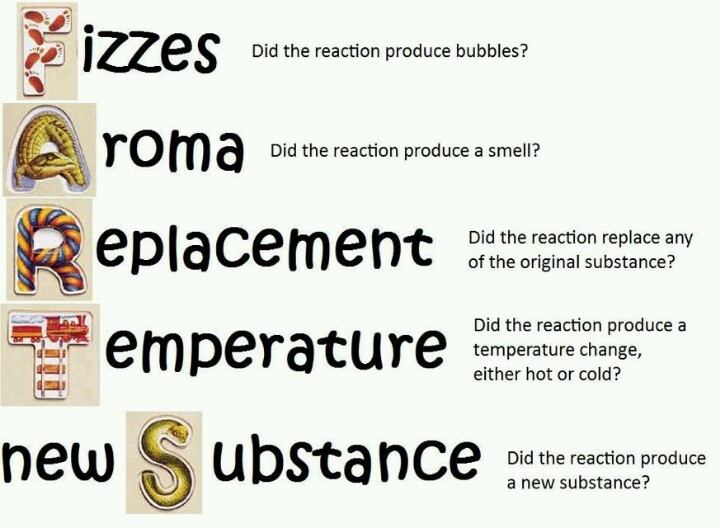 51 best Chemical equations images on Pinterest | Chemical ...