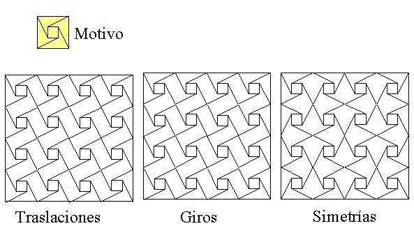 Si el motivo tiene orden 4 de simetría rotacional
