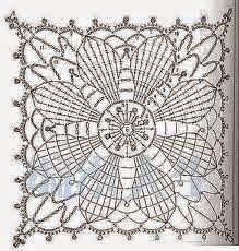 10 patrones de grannys | Todo crochet