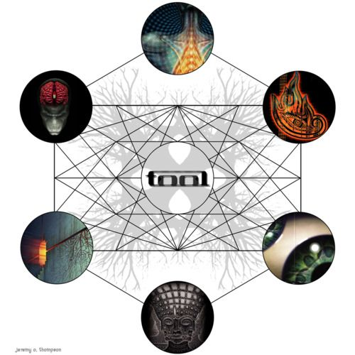 Tool #band artwork #sacredgeometry  LOVE THIS!!!!!!!!!!!!!!!!