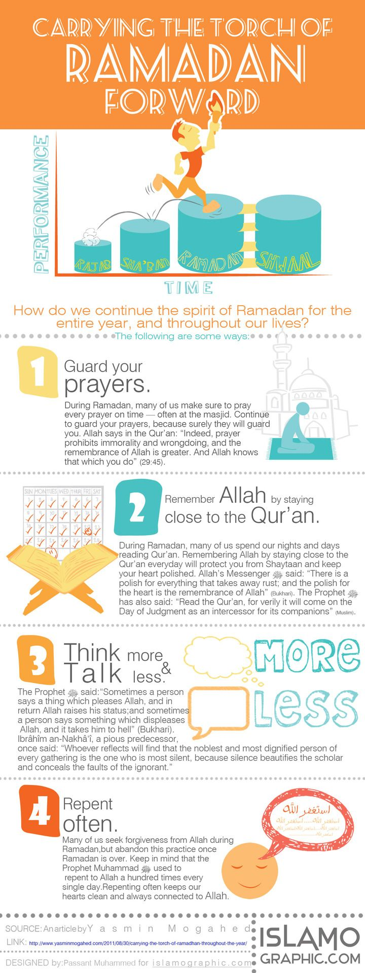 An Islamographic based on an article by Yasmin Mogahed Carrying the TORCH OF RAMADAN FORWARD inshallah!
