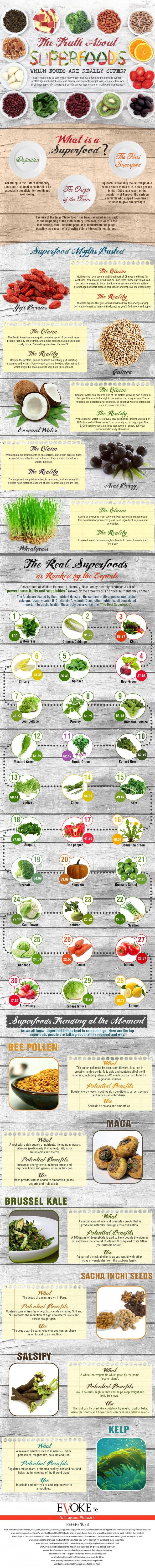 An infographic which dissects myths surrounding these so-called 'superfoods' and identifies the 'real superfoods'. Created by Evoke.ie.