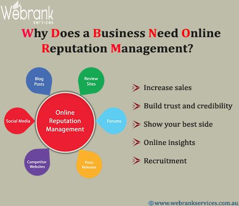 Why does a business need online reputation management? In today's increasingly connected digital world, having a good Online Reputation Management (ORM) plan in place is critical for your business. As more people shop on the web and look to Google for products and services, negative reviews and UN-optimized search engine results can cost your business big in terms of traffic and revenue. http://webrankservices.com.au/what-we-do/reputation-management/