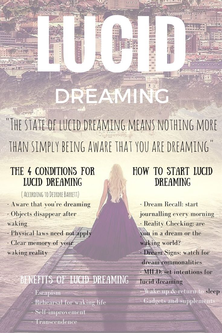 Everything you need to know about lucid dreaming: what is it, the