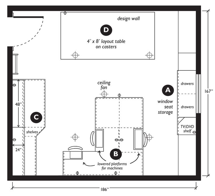 Sewing room floor plans google search craftsewing for Sewing room layout