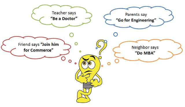Students get confused in deciding career course after SSC, so here are the numerous choices for pursuing diploma course after SSC. Diploma course is divided into two parts one is technical diplomas and Other is non-technical diploma courses.  Students who wish to pursue their career in Technical streams which covers engineering and technology, then technician diplomas would be best course.