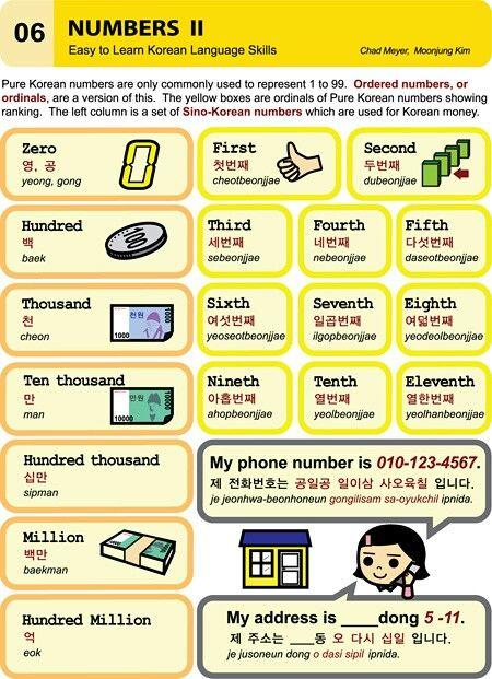 (06) Numbers II