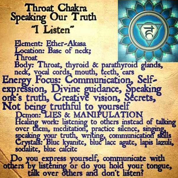Throat Chakra, how we communicate with the world