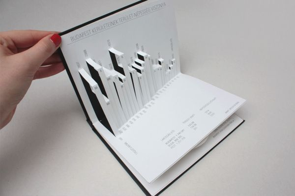 Pop-up book: Budapest Infographics by Livia Hasenstaub, via Behance