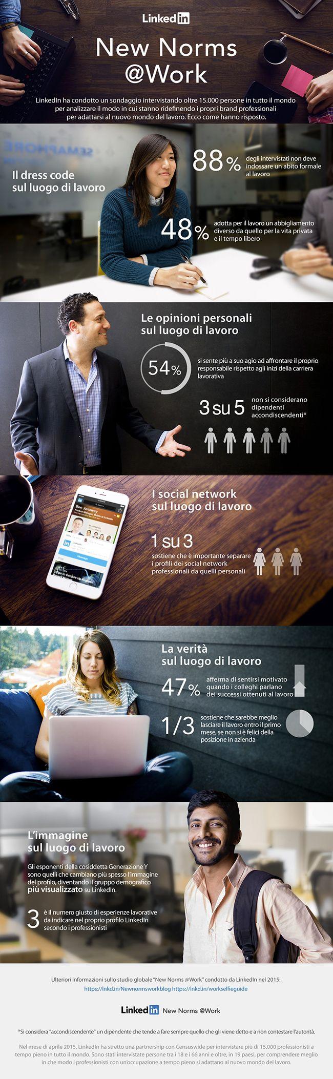 LinkedIn: l'importanza del profilo - #WorkSelfie di Riccardo Scandellari