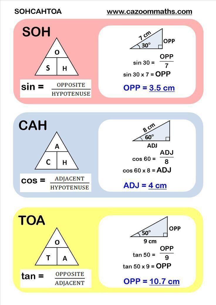 Soh Cah Toa Worksheet Sohcahtoa Brilliant Why Did I Not Learn This Way Gcse Math Education Math Trigonometry Worksheets