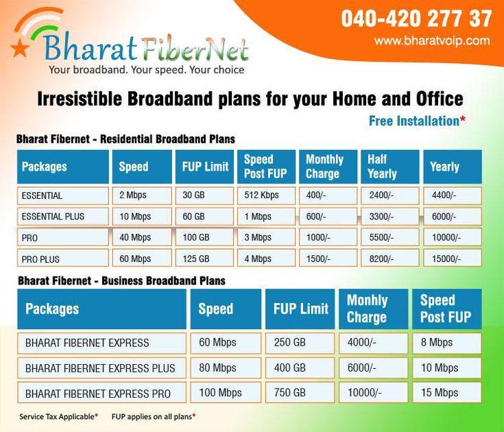 Bharat Fibernet high speed Internet Service Providers in Hyderabad