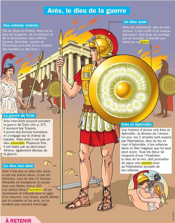 Fiche exposés : Arès, le dieu de la guerre