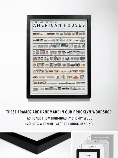 Pop Chart Lab | Design   Data = Delight | The Architecture of American Houses