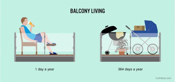 Balcony living