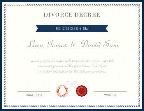 14 best Superior Fake Degrees images on Pinterest Bacheloru0027s - fake divorce decree