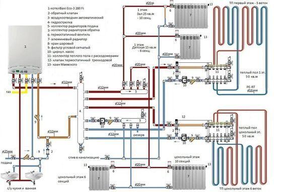 Монтаж систем отопления в Самаре  http://www.santeh-montazh163.ru/heating