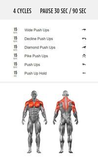 How do you measure your push up progress? Take the challenge and find out where you stand!