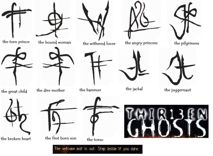These symbols of the mythical Black Zodiac represent the 13 chosen, Earth-bound spirits. Description from villains.wikia.com. I searched for this on bing.com/images
