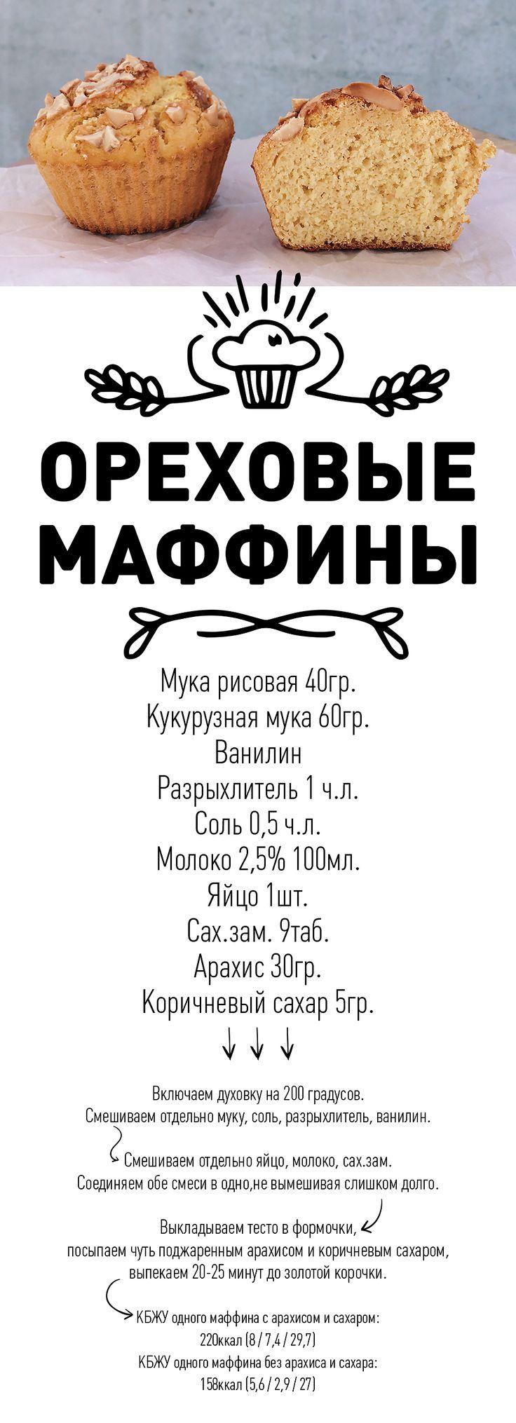 пп рецепт на русском, кексы без сахара и масла, безглютеновая выпечка, маффины пп, маффины без сахара и масла, пп десерт, пп кексы Как заменить сливочное масло в кексах? Что будет, если заменить сливочное масло в маффинах, Рецепты пп, Десерт пп, правильное питание, диетический рецепт, рецепт на русском