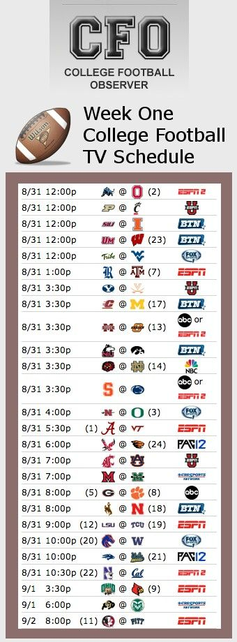College football schedule. Except they forgot the 8/29 games... USC Trojans!!