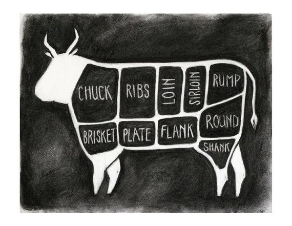 drywell on etsyIdeas, Cows Butchery, Diagram Prints, Charcoal Cows, Kitchens Art, Food, Beef, Butchery Diagram, Drywel Art