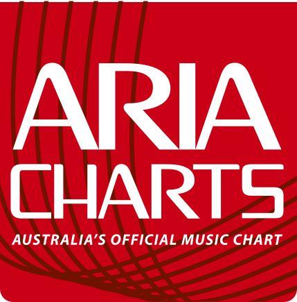 42 best World Music Chart images on Pinterest Music charts, June - music chart