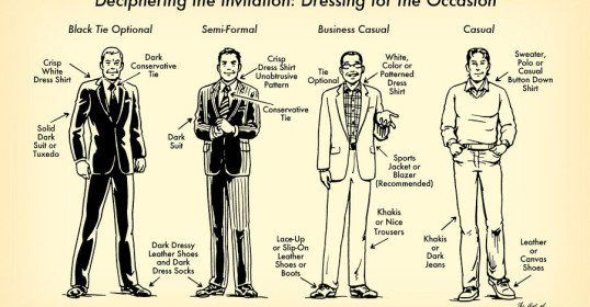"""We've been talking a lot about hosting a holiday party lately, but what if you're invited to one as a guest? It can be confusing trying to decipher the stated dress code. """"Black tie"""" is easy: wear a tux. But what about those other categories? Well, last week we brought you a quick visual guide to dressing for an interview, and this week we offer some general guidelines for how to dress for an event at a glance. (We didn't do """"Cocktail"""" because the expected dress for that designation can…"""
