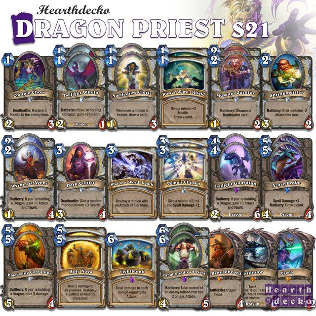 Hearthstone Deck Building Guide Priest