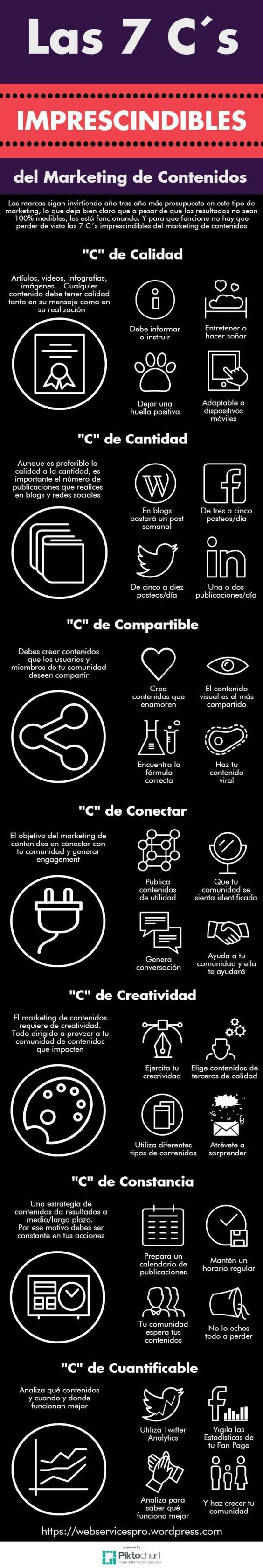 "Las 7 ""C"" imprescindibles del marketing de contenidos."