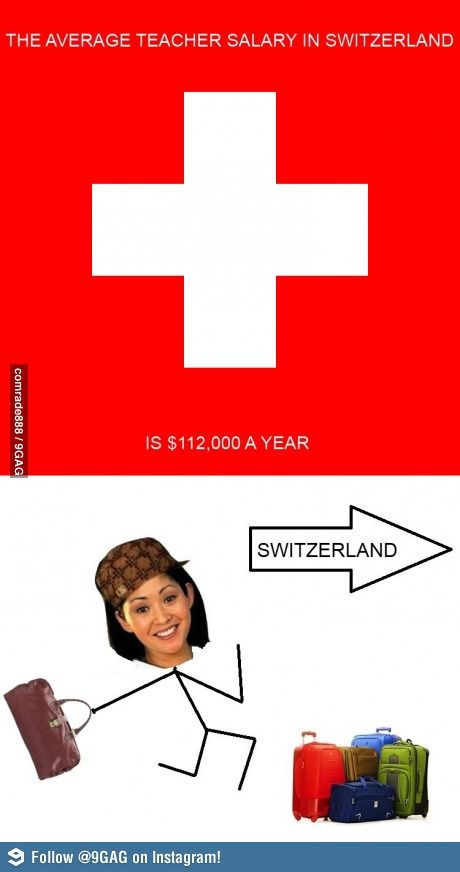 The average teacher salary in Switzerland... Here I come Switzerland!
