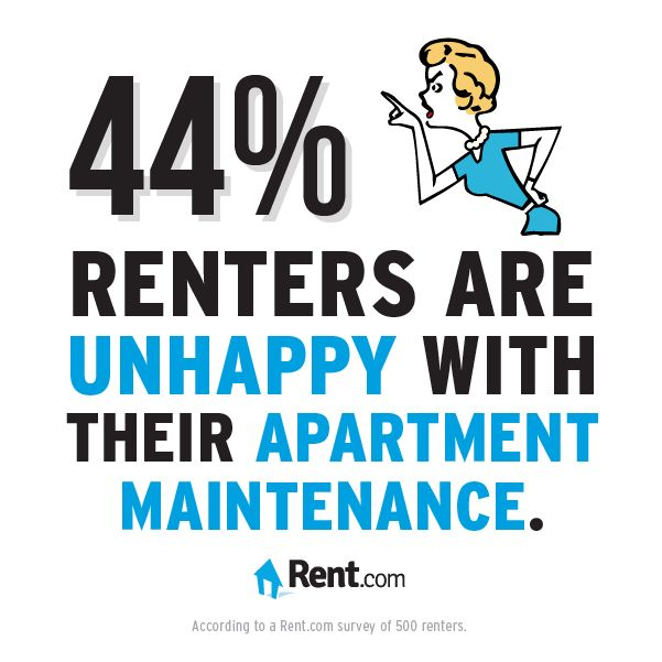 Rent Com Nyc: 1000+ Images About Renter 411 On Pinterest