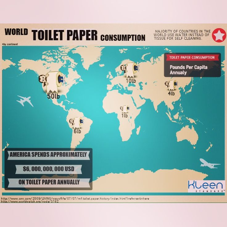 Did you know that America alone spends 💸$6 billion dollars💸 on toilet paper usage every single year?  Approximately 36.5 billion rolls of toilet paper that requires 473,587,500,000 gallons of water and ~15 million trees , just to produce😱. I am sure many of you were probably unaware of any of this because well, who cares? Right? ... YOU should!